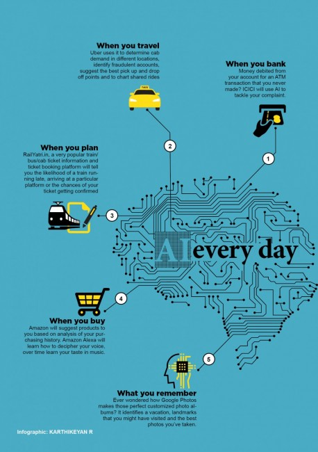 Fountainink_May 2018_AI_AI_Infographic_2.jpg